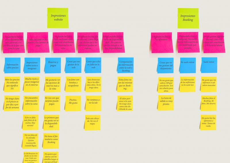 Affinity diagram website